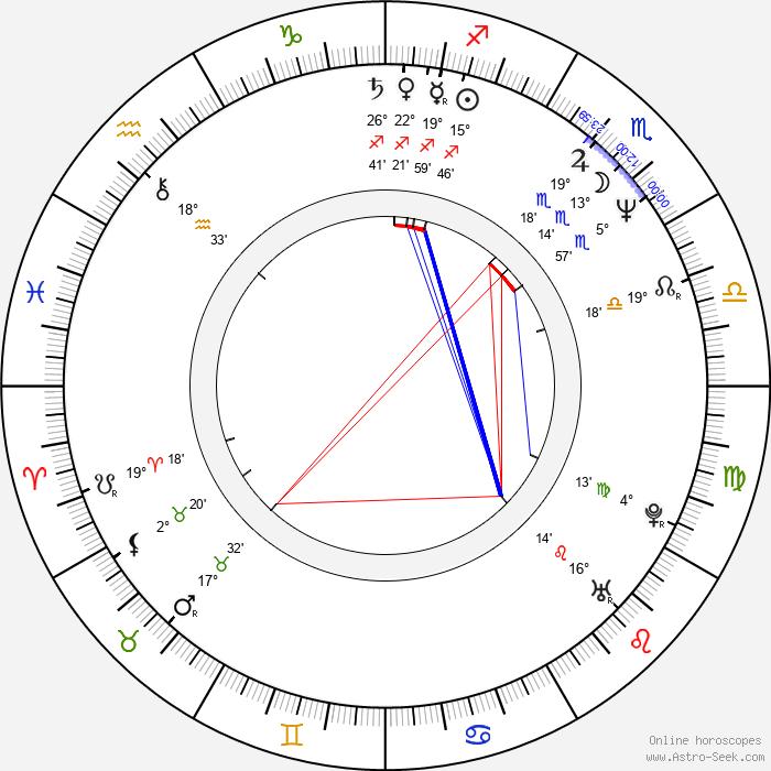 Aden Gillett - Birth horoscope chart