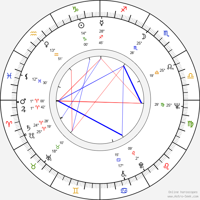 Adnan Mersinli - Birth horoscope chart