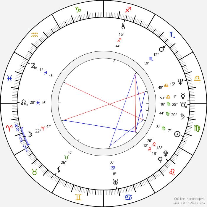 Ado Matheson - Birth horoscope chart
