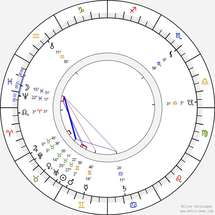 Adolf Lindfors - Birth horoscope chart