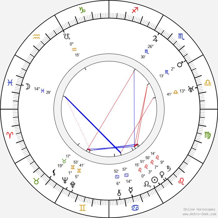Adolf Pohjanheimo - Birth horoscope chart