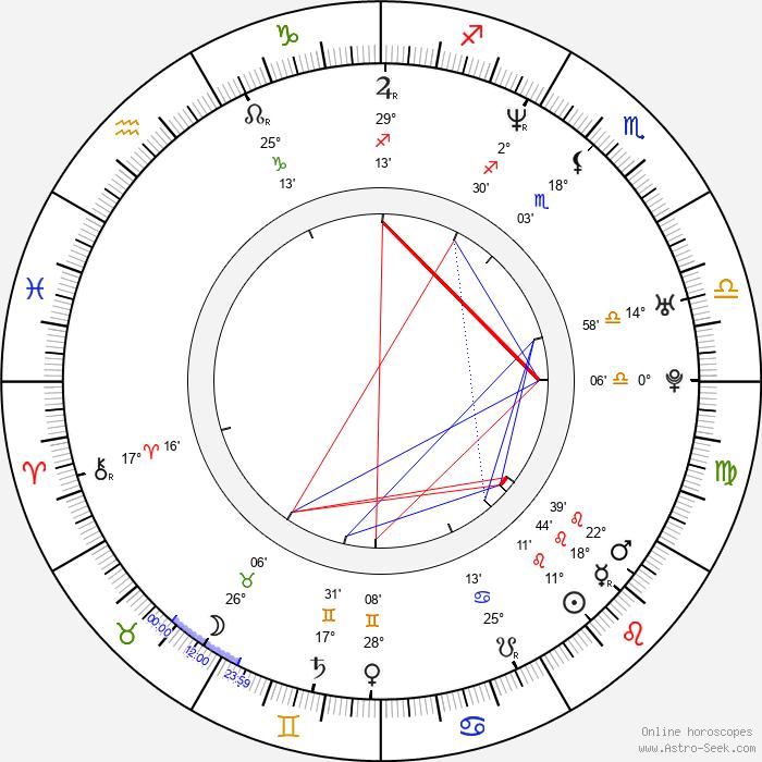 Adriá Collado - Birth horoscope chart