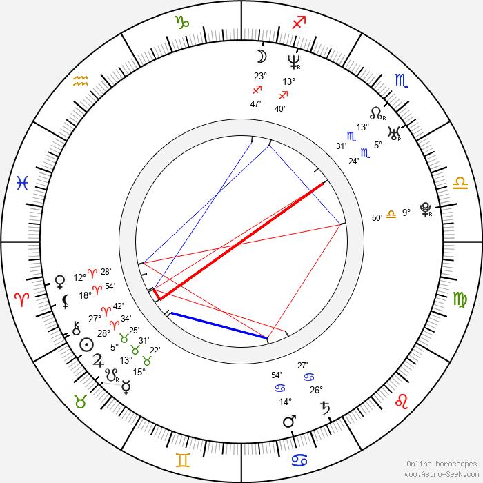Adrian Alvarado - Birth horoscope chart