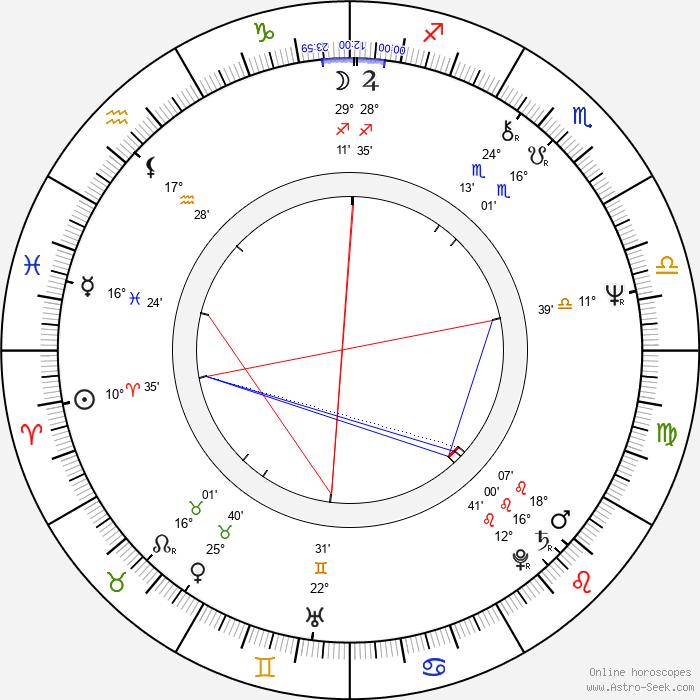 Adrian Enescu - Birth horoscope chart