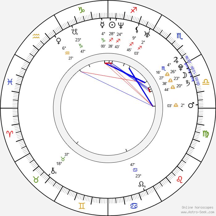 Adrian Perdjon - Birth horoscope chart