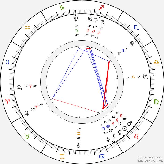 Adrian Petriw - Birth horoscope chart