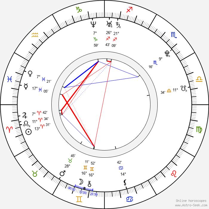 Adrian Picardi - Birth horoscope chart