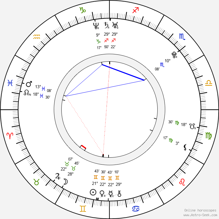 Adriane Craft - Birth horoscope chart