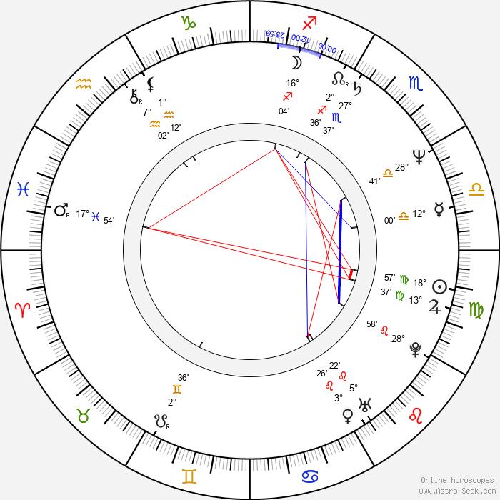 Adriane Lenox - Birth horoscope chart