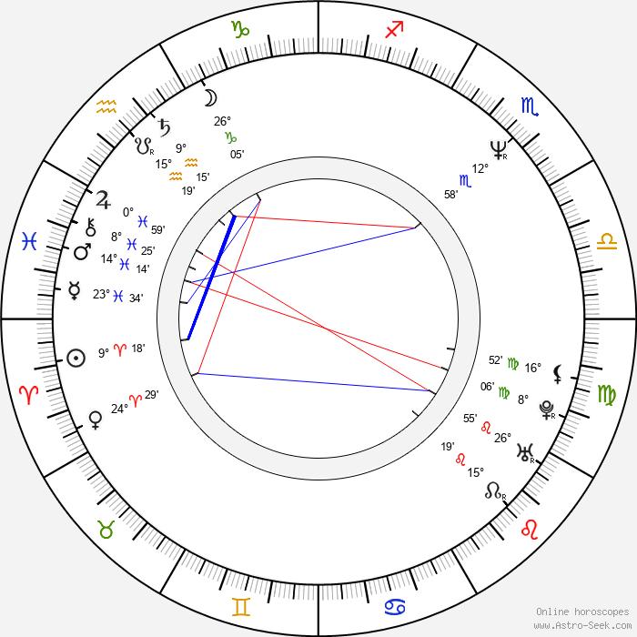 Adrianna Biedrzynska - Birth horoscope chart