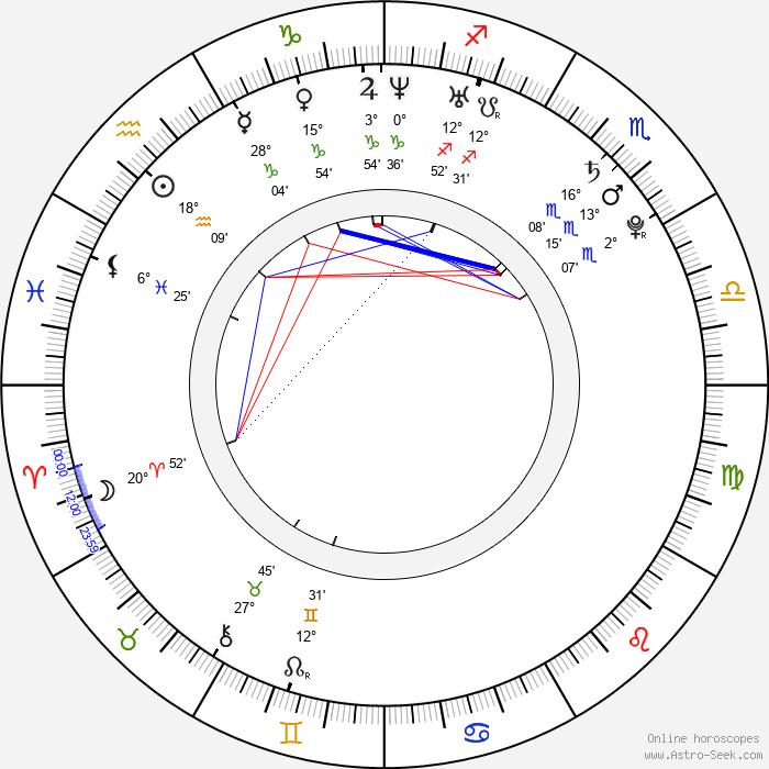 Adrianne Calvo - Birth horoscope chart