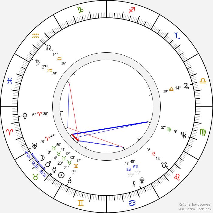 Adriano De Micheli - Birth horoscope chart