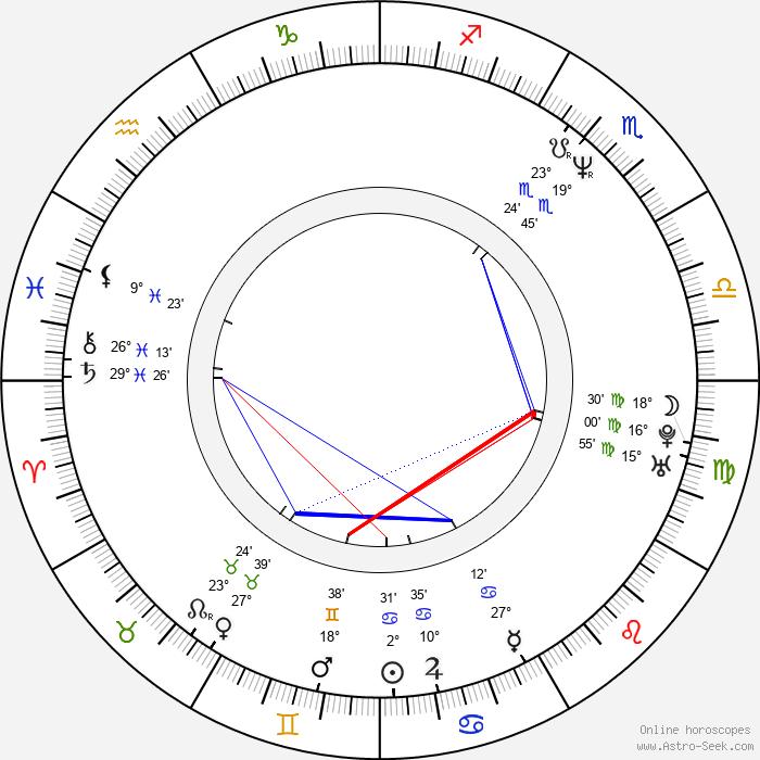 Adrienne Shelly - Birth horoscope chart