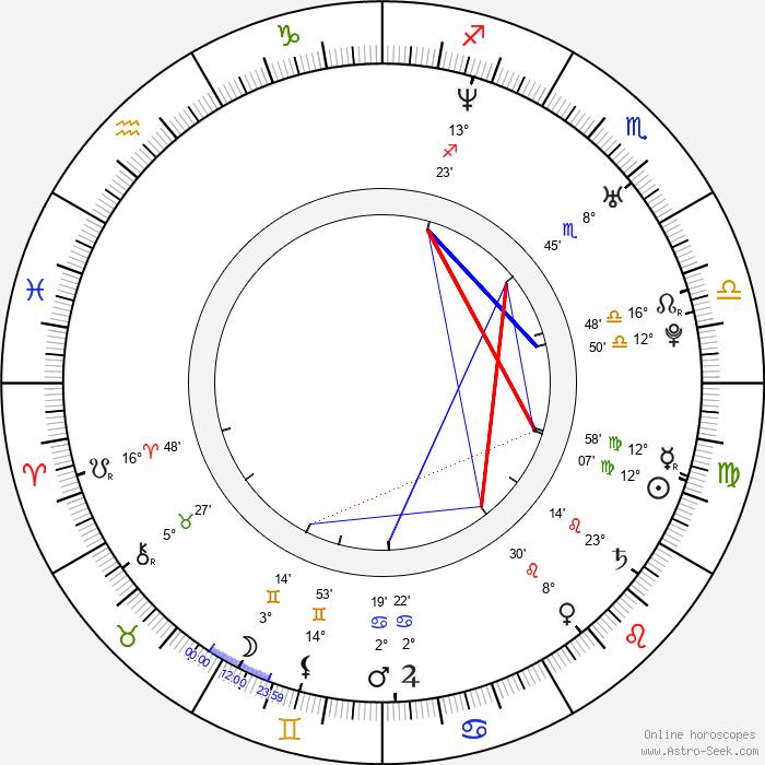 Adrienne Smith - Birth horoscope chart
