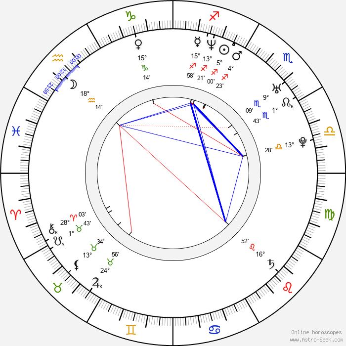Ae-ri Han - Birth horoscope chart