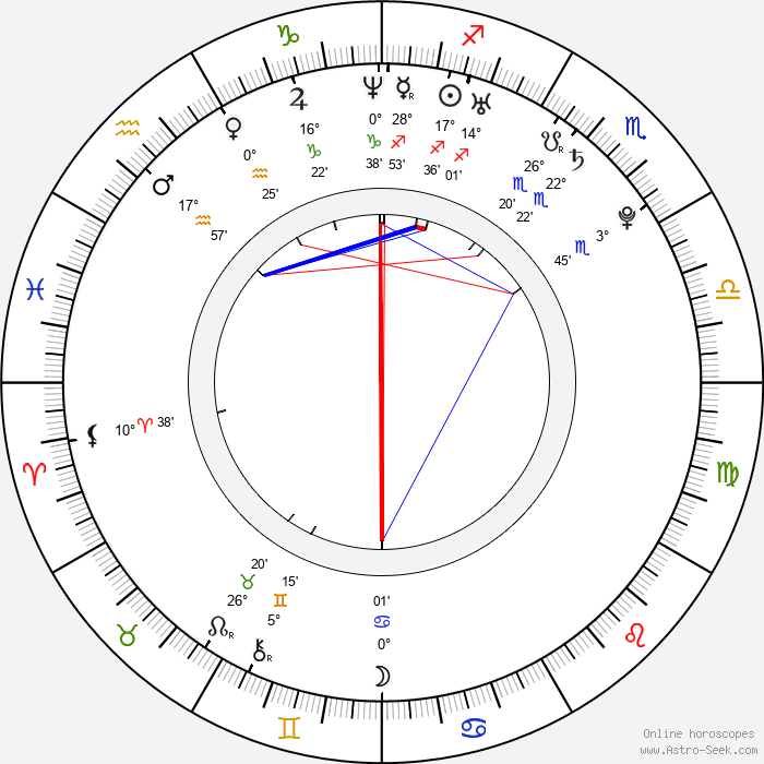 Ævar Þór Benediktsson - Birth horoscope chart