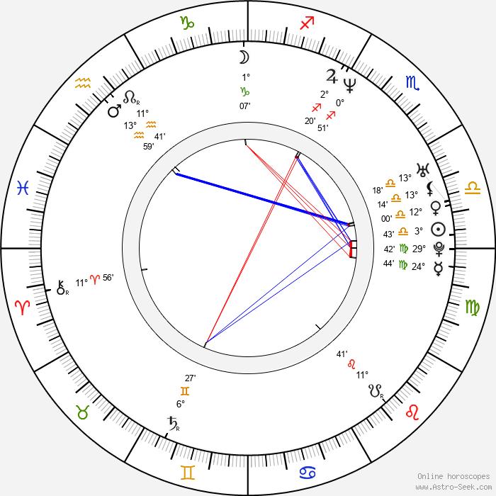 Agata Kulesza - Birth horoscope chart