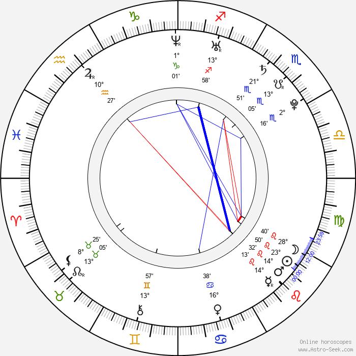 Agnes Bruckner - Birth horoscope chart