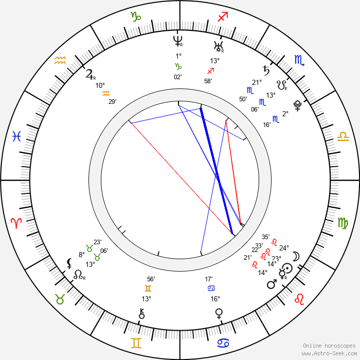 Agnes Bruckner - Birth horoscope chart