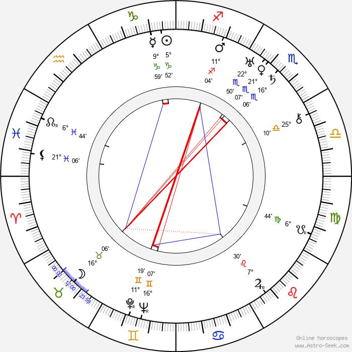 Agnes Vernon - Birth horoscope chart