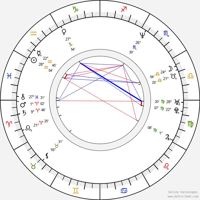 Agnieszka Glinska - Birth horoscope chart