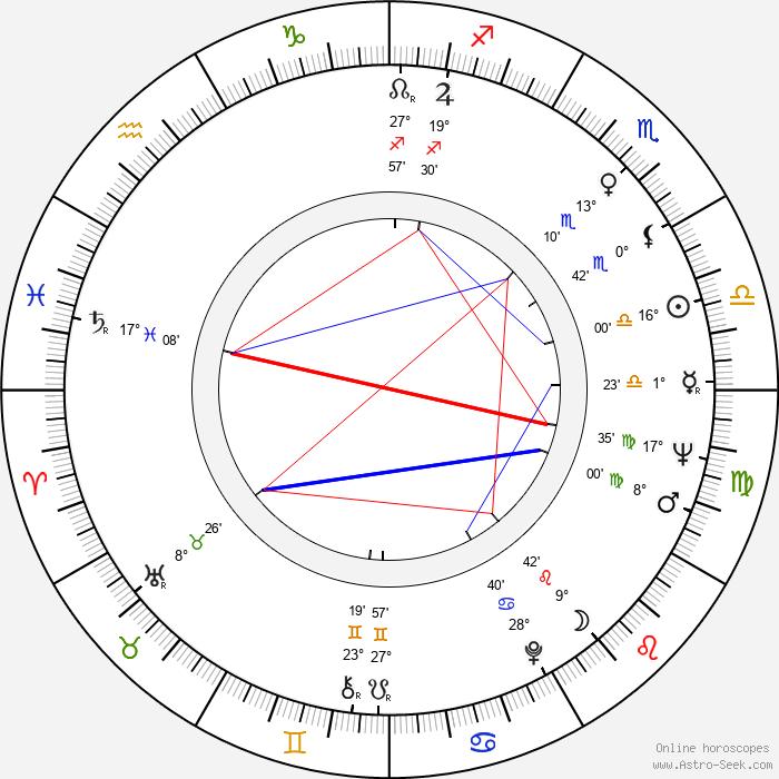 Agnieszka Osiecka - Birth horoscope chart
