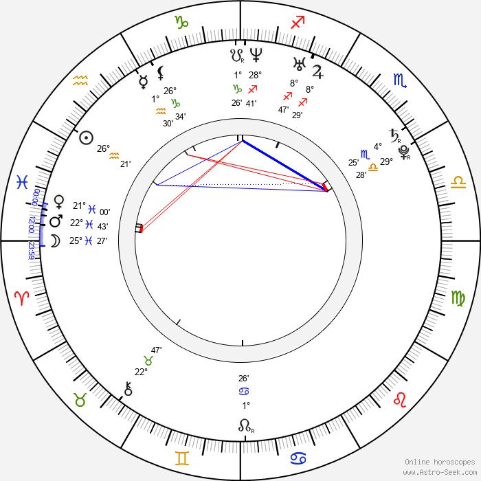 Agustina Cherri - Birth horoscope chart