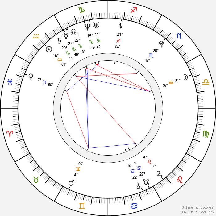 Ah-jin Choi - Birth horoscope chart