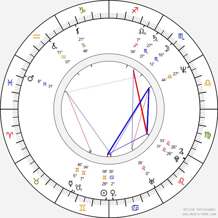 Ahmed Bouchaala - Birth horoscope chart