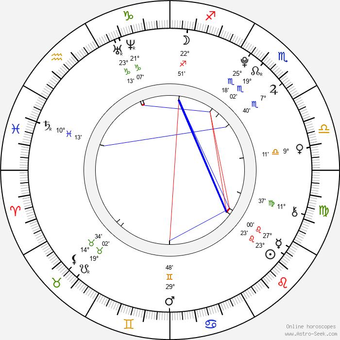 Ahn Daniel - Birth horoscope chart