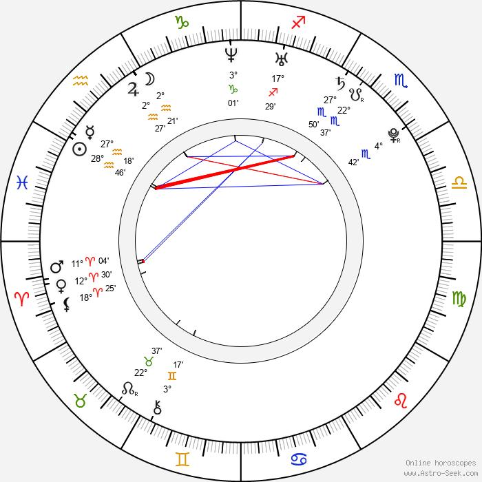 Ahna O'Reilly - Birth horoscope chart