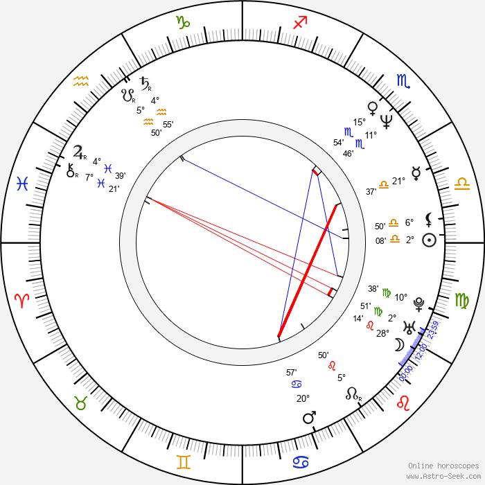 Aida Turturro - Birth horoscope chart