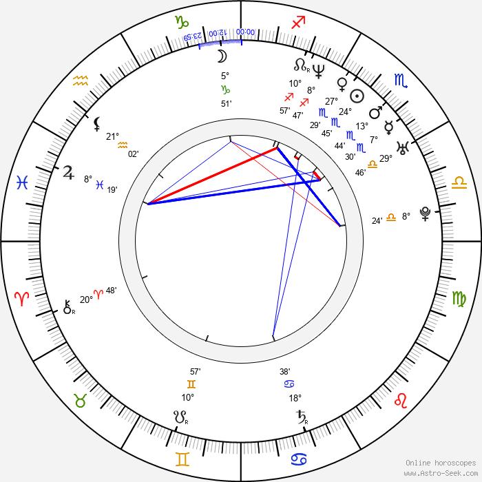 Aiji - Birth horoscope chart