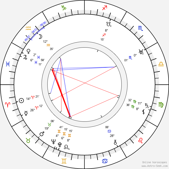 Aili Somersalmi - Birth horoscope chart