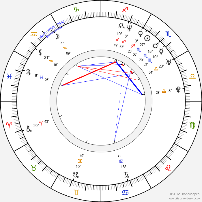 Aimee Brooks - Birth horoscope chart
