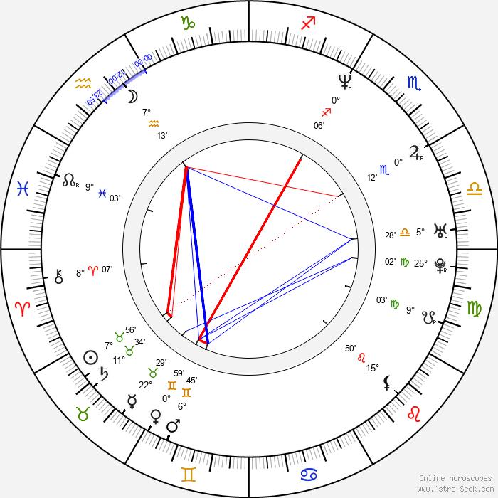 Aimee Tenaglia - Birth horoscope chart
