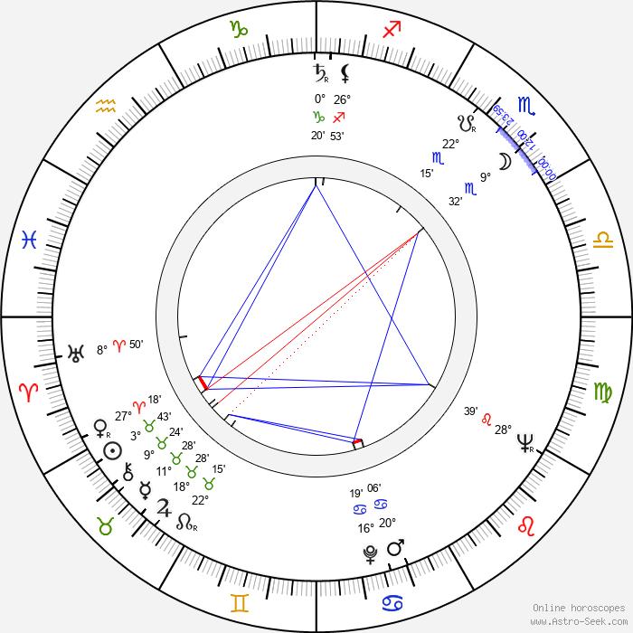 Aimo Hiltunen - Birth horoscope chart