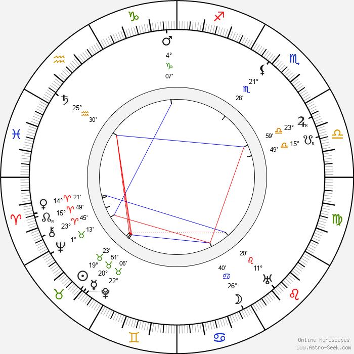 Aino Haverinen - Birth horoscope chart