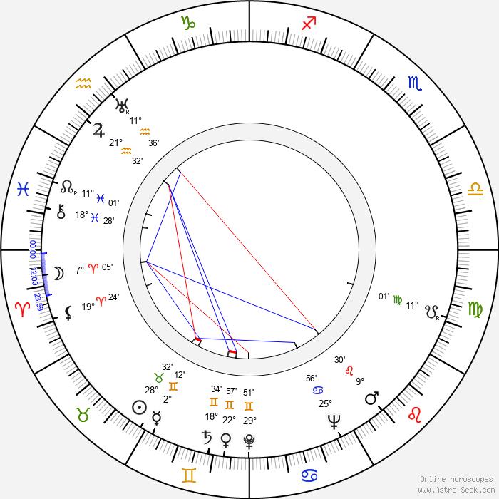 Aino Lehtimäki - Birth horoscope chart