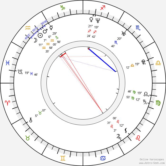 Ainslie Henderson - Birth horoscope chart