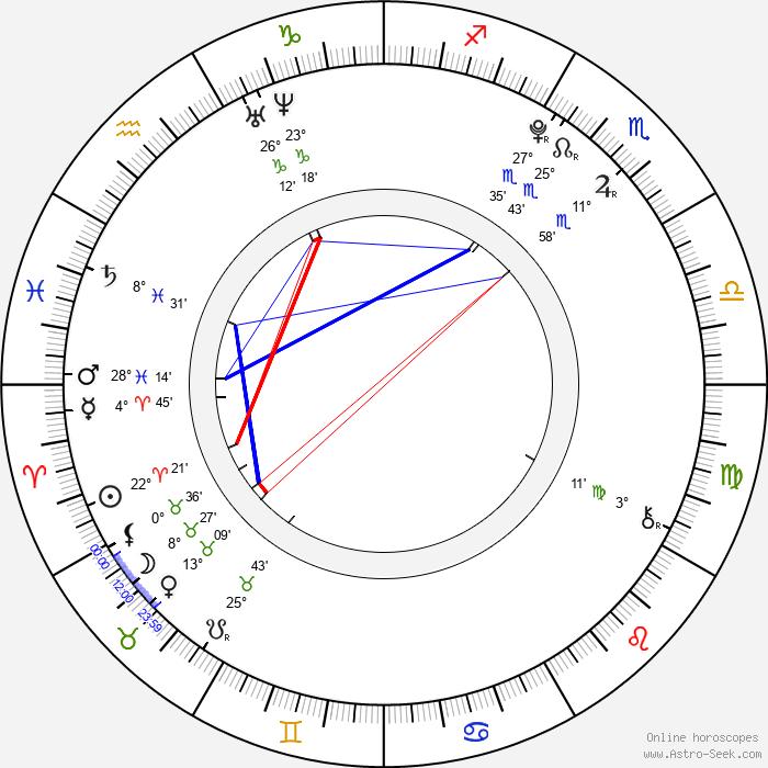 Airi Suzuki - Birth horoscope chart
