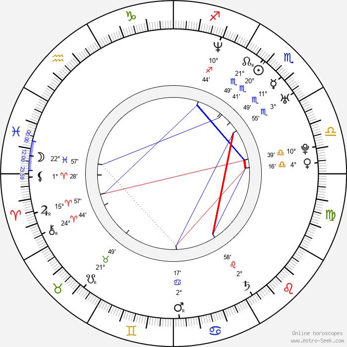 Aisha Hinds - Birth horoscope chart