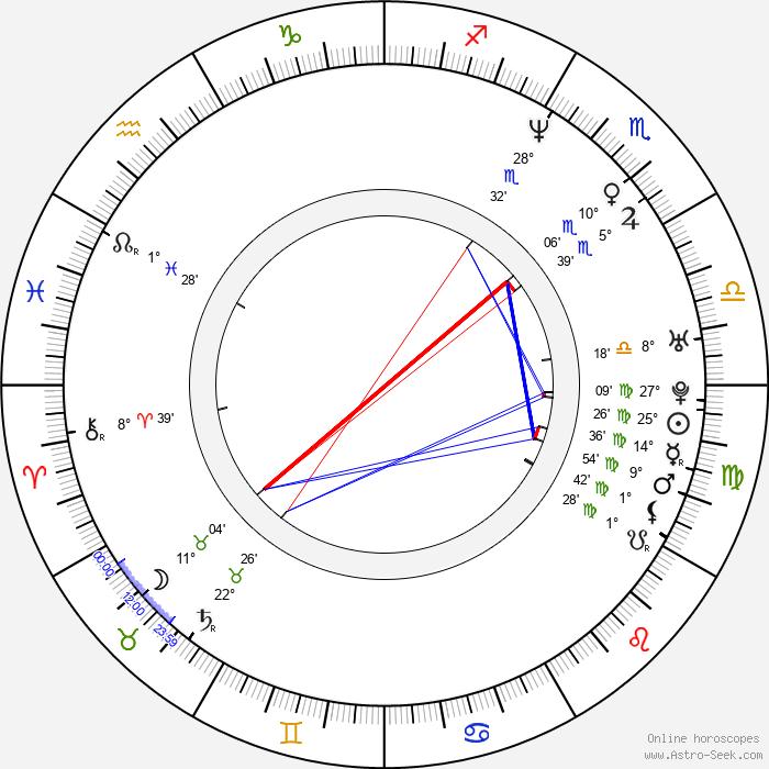 Aisha Tyler - Birth horoscope chart