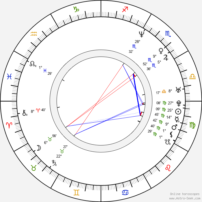 Aisha Tyler - Birth horoscope chart