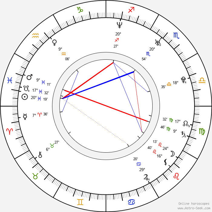Aitzhanov Berik - Birth horoscope chart