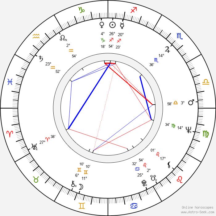 Aki Aleong - Birth horoscope chart