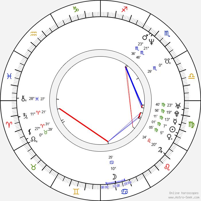 Akiko Hiramatsu - Birth horoscope chart