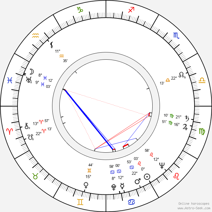 Akiko Kazami - Birth horoscope chart