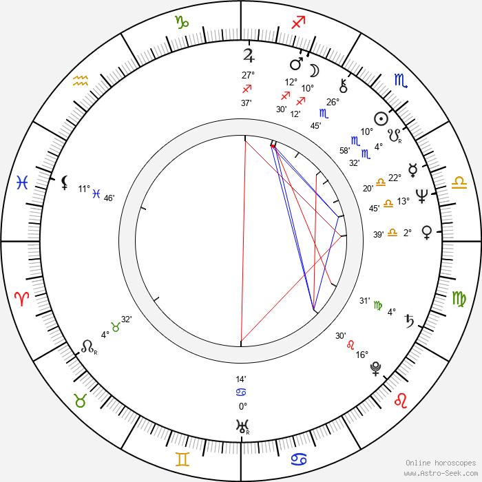 Akira Emoto - Birth horoscope chart
