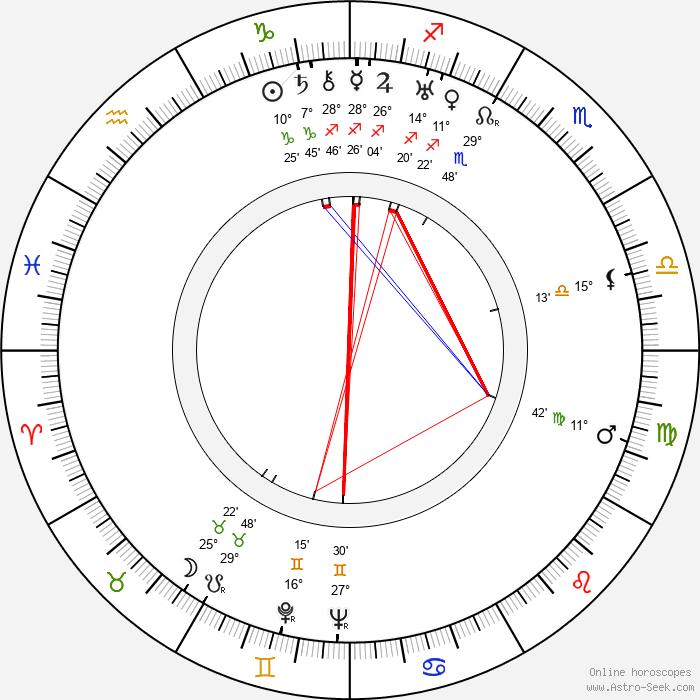 Akira Mimura - Birth horoscope chart